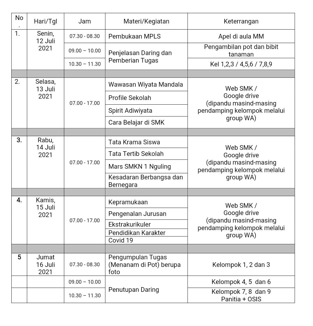 JADWAL MPLS SMKN 1 NGULING 2021/2022